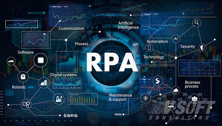 How to Conduct an RPA Feasibility Assessment