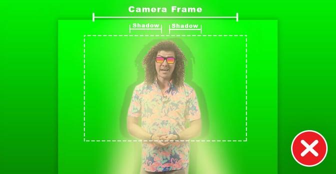 incorrect green screen lighting