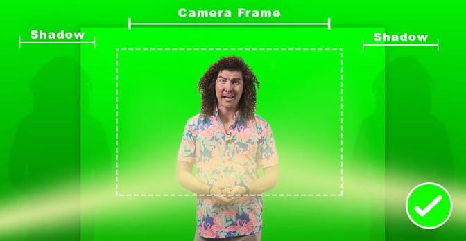 Correct green screen lighting