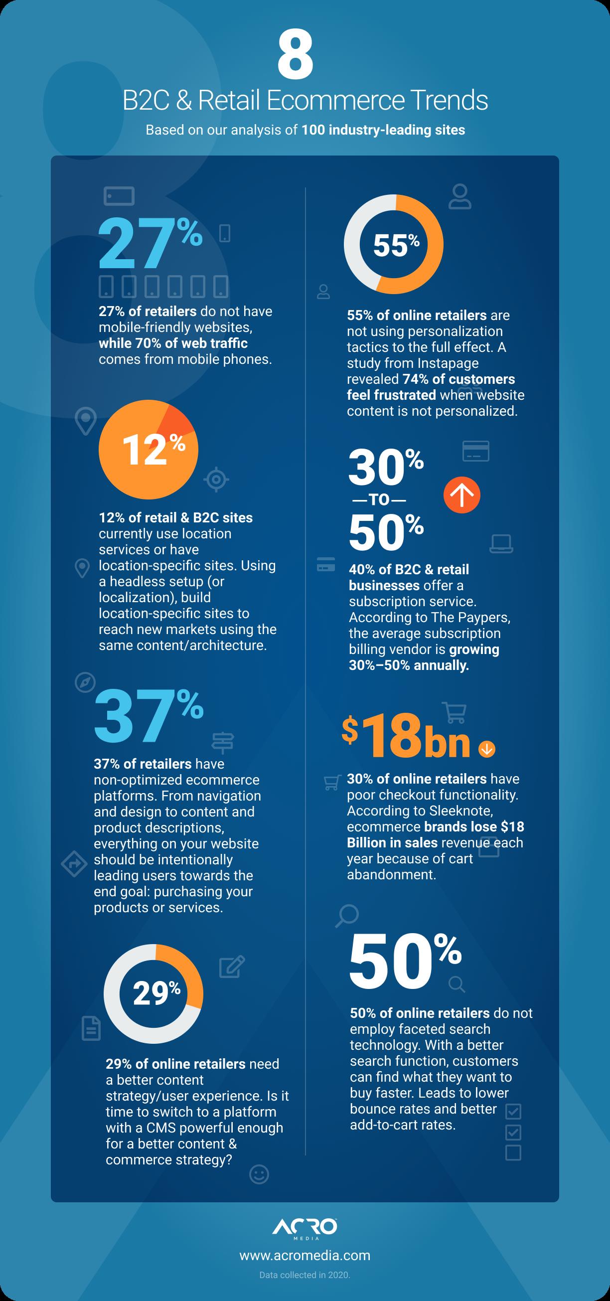 8 Trends - B2C & Retail Ecommerce Trends@2x