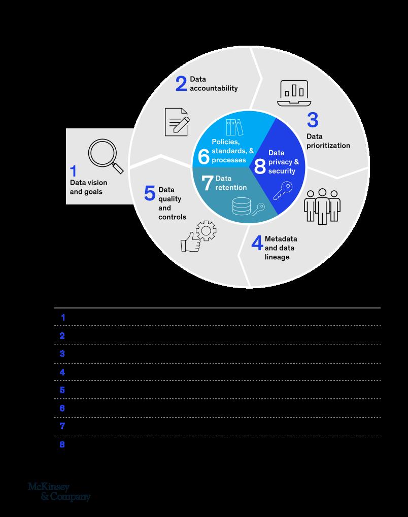 Facilitators of digital transformation in manufacturing_1