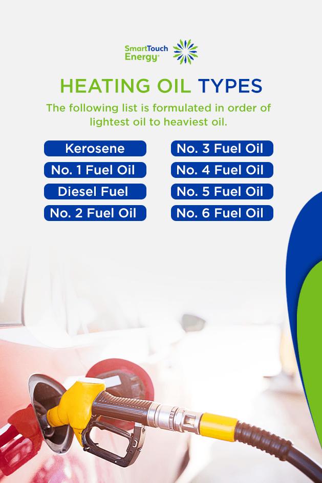 03-Heating-oil-Types