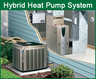 Types of heat pumps for Electric heating system for house