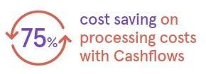 75 cost savings