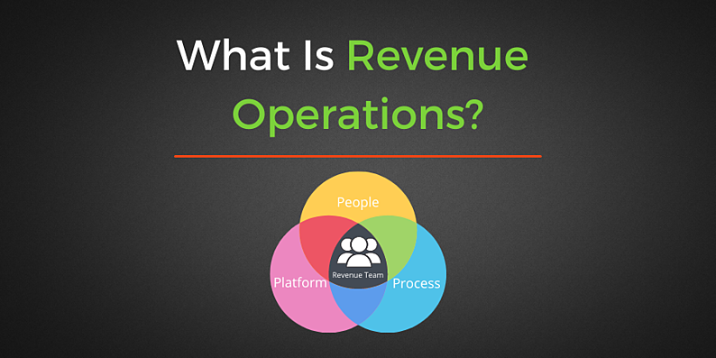 What is Revenue Operations?