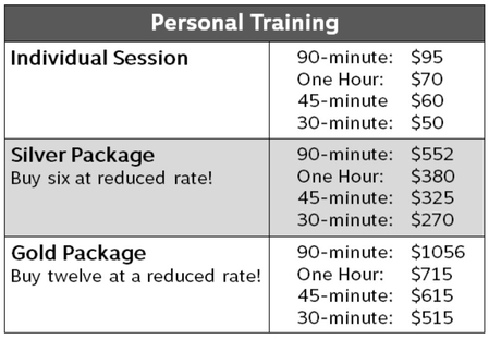 5Fitness1-Personal Training