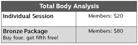 5Fitness7-Total Body Analysis