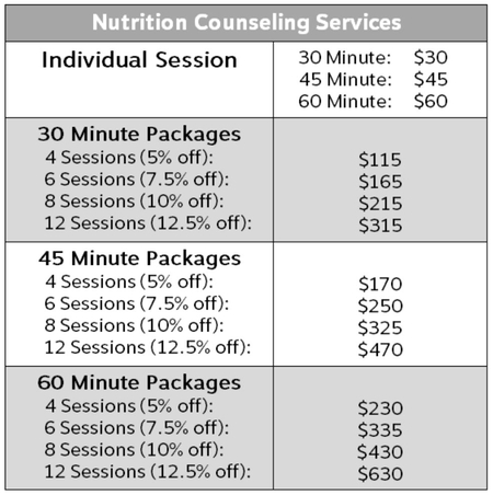 Nutritional Counseling Services