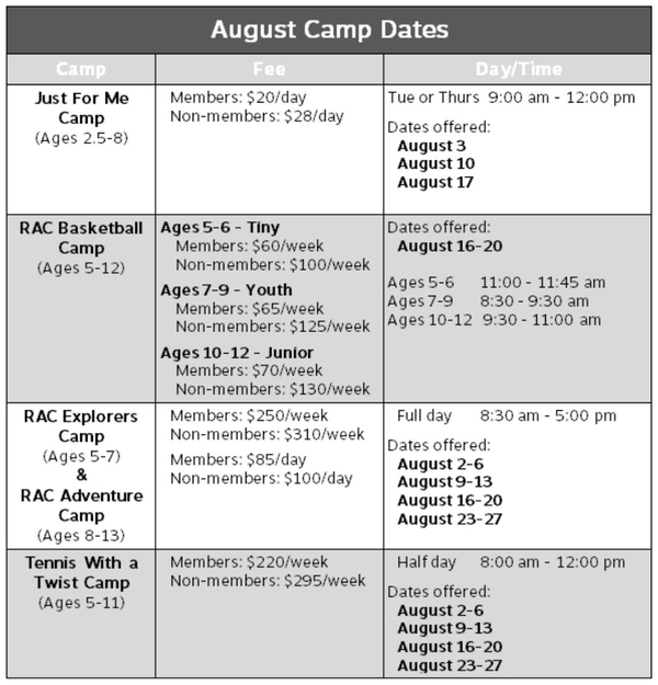2021 August Summer Camps