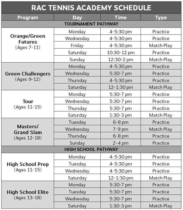 2021 RAC Academy schedule