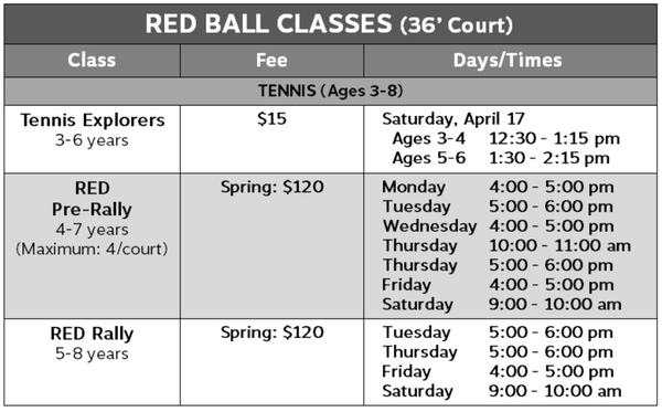 2021 Red Ball classes