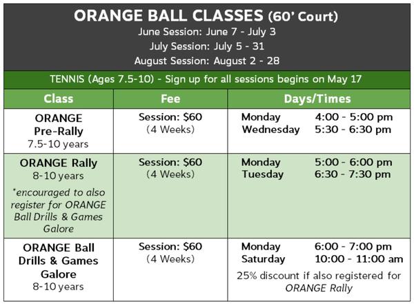 2021 Summer Orange Ball
