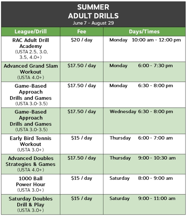 Summer Adult Tennis Drills