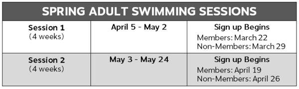 Swim 4.