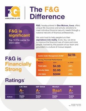 F&G At a Glance Thumb