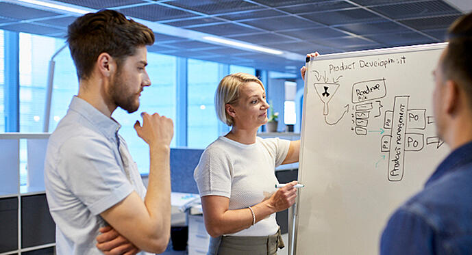 Heeros product management - a bridge to customer-oriented product development