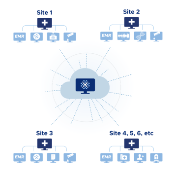 DataNetworks7-2030x2048