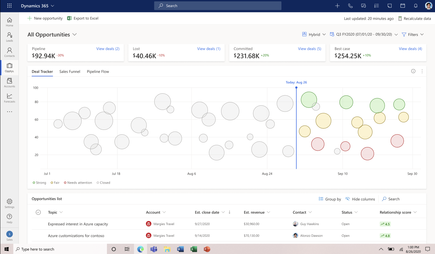 New Deal Manager Workspace in Microsoft Dynamics 365 Sales update