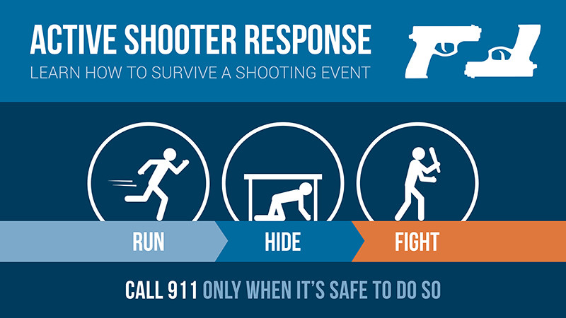 Active Shooter in the Workplace