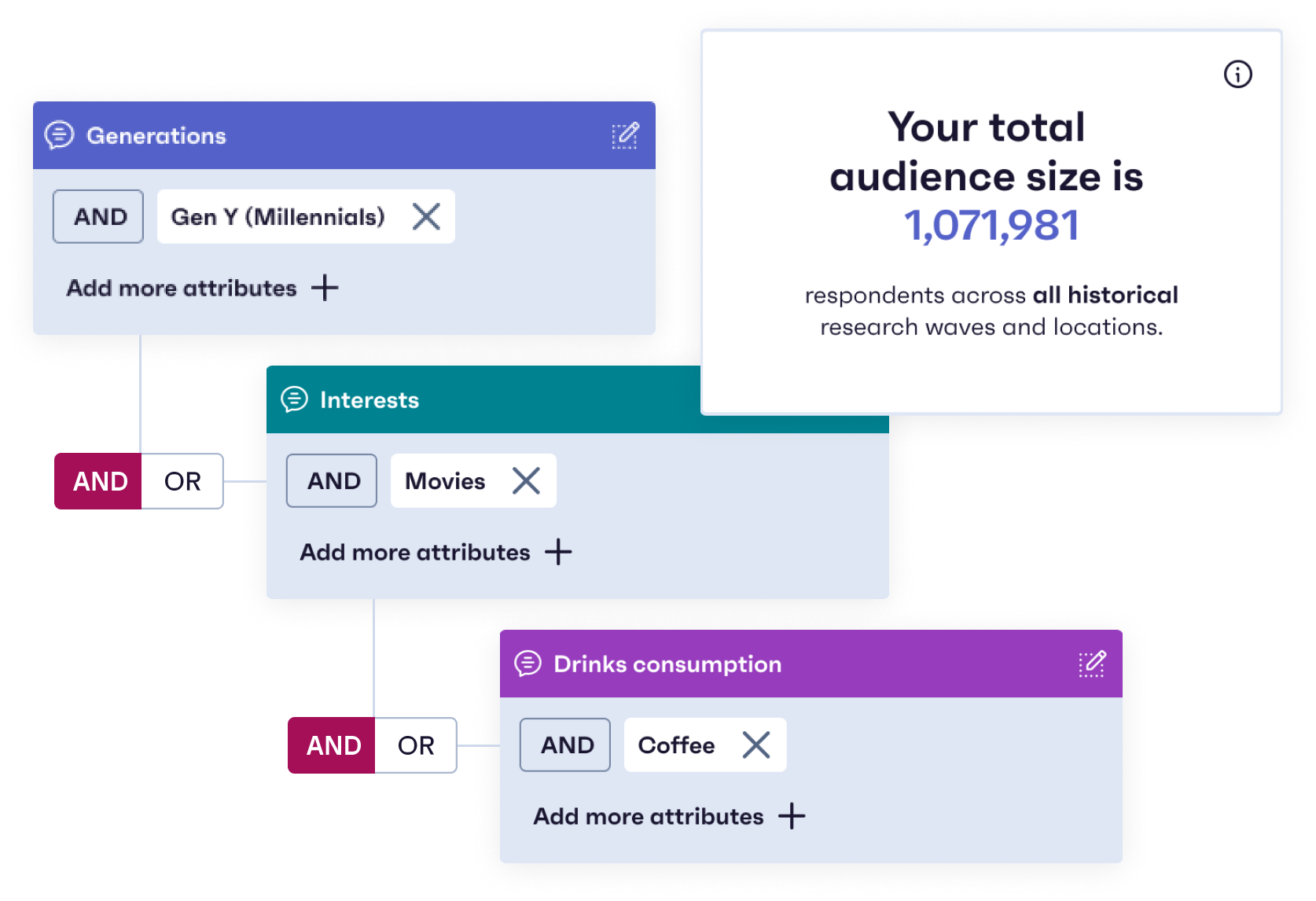 Missing details on that audience? Sorted.