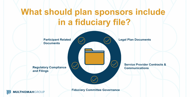 What Goes into your Fiduciary File? Participant Related Documents