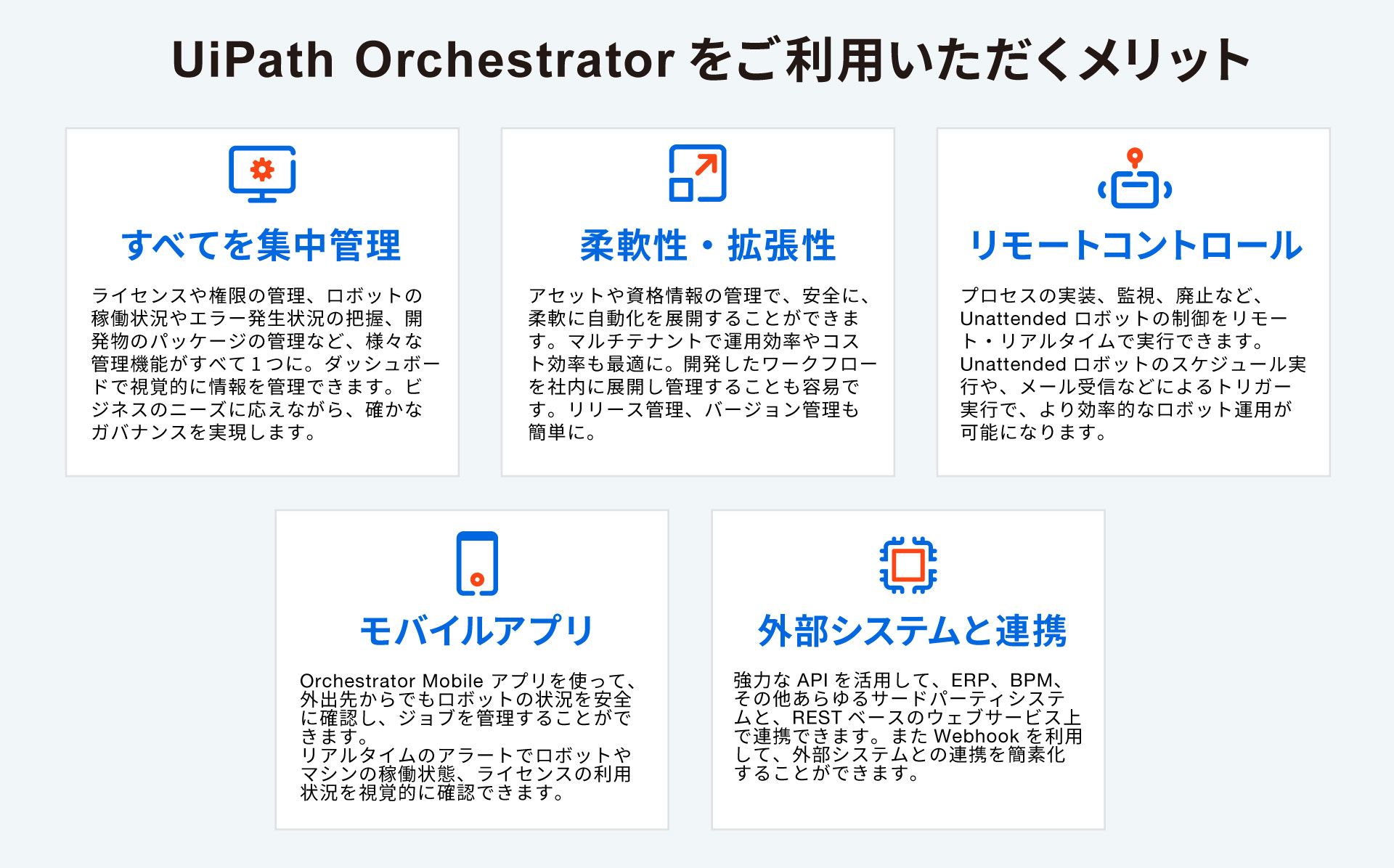 Orchestrator-5-benefits