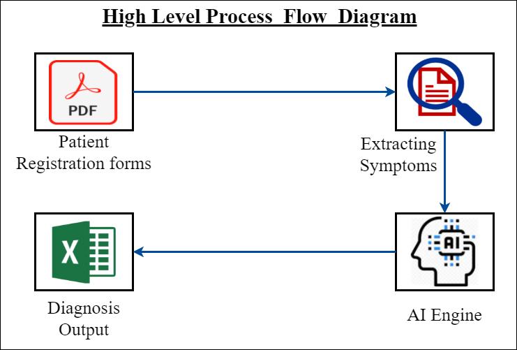 Revised_FlowDiagram (2)