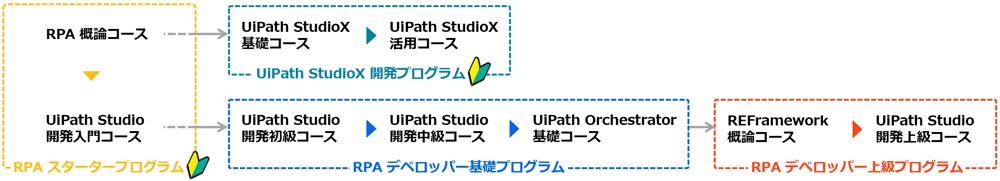 courseflow_0317