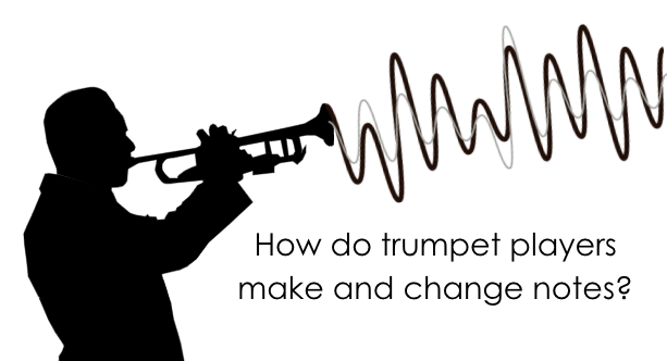 How Do Trumpet Players make and Change Notes?