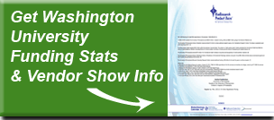 Washington Research