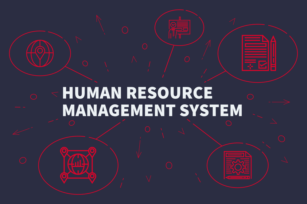 What to Look For in an HRMS