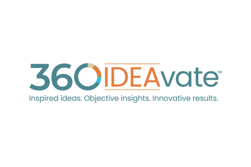 360 Market Reach Announces Launch of a Future-Proof Innovation Process for Brands to Stay in Front of Evolving Market Trends