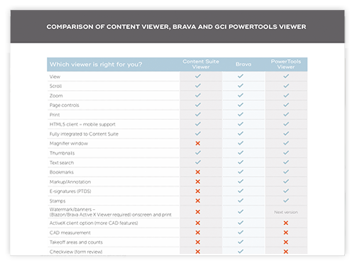 Comparison of Content Viewer, Brava and PowerTools Viewer