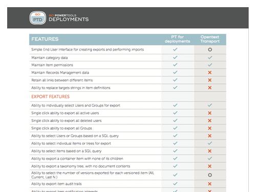 GCI PowerTools for GCI Deployments Feature Comparison