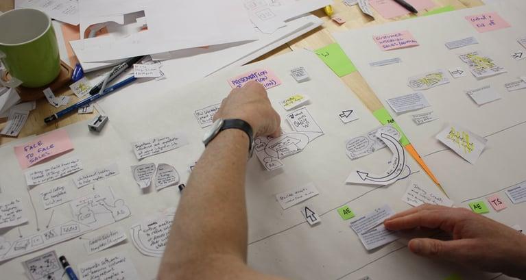 Service design workshops in Canberra, Sydney, Melbourne, Brisbane & Wellington in July - August