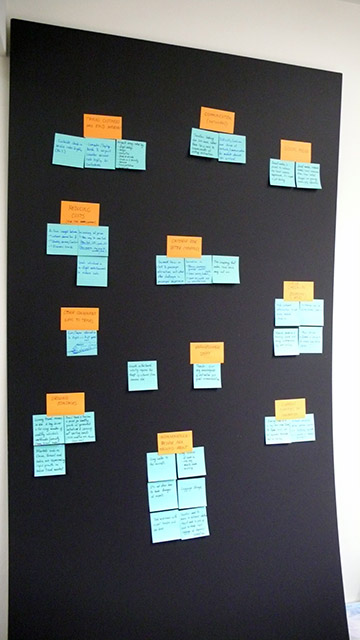Using Service Design on Internal Project