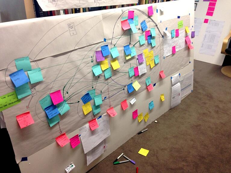 Visualising a story