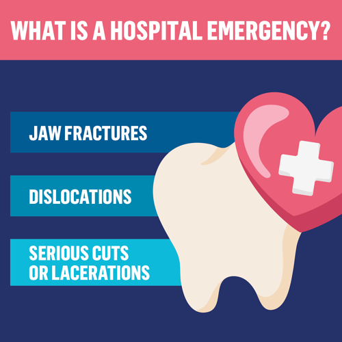You should go to the hospital for an oral injury if you have a jaw fracture, dislocation, or a serious cut or laceration.