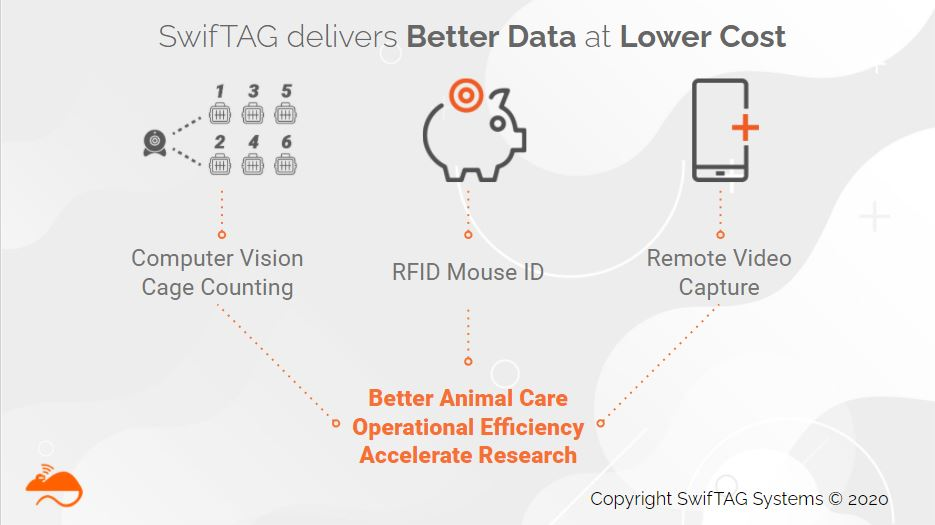 Better Data Graphic