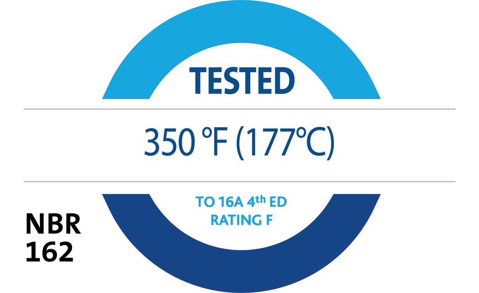 WellProtek NBR Test Badge 2020 08.20