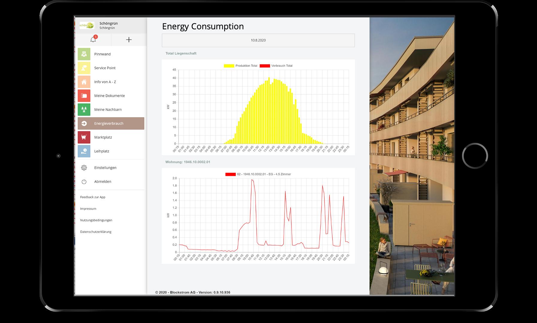 energy consumption EN