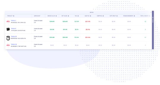 product-stats-reports