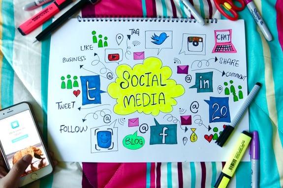 10+5 Social Media Tools für dein Online Marketing 2020
