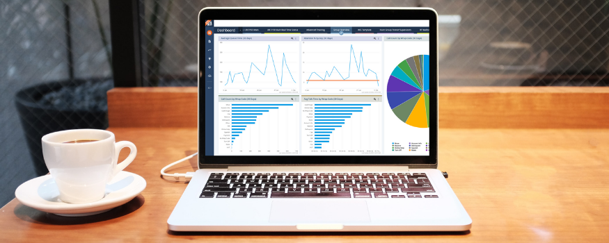 Brightmetrics Genesys Cloud Analytics and REAL TIME Dashboard Services
