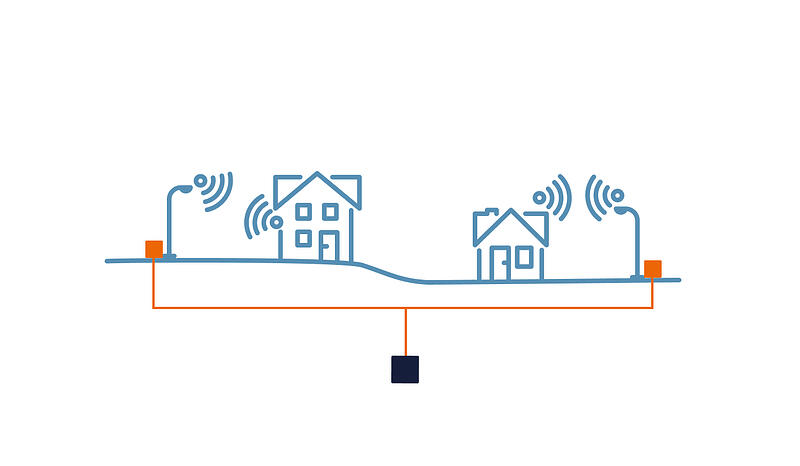 Fixed Wireless Access