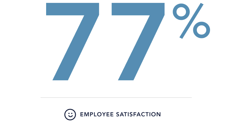 hexatronic-employee-satisfaction