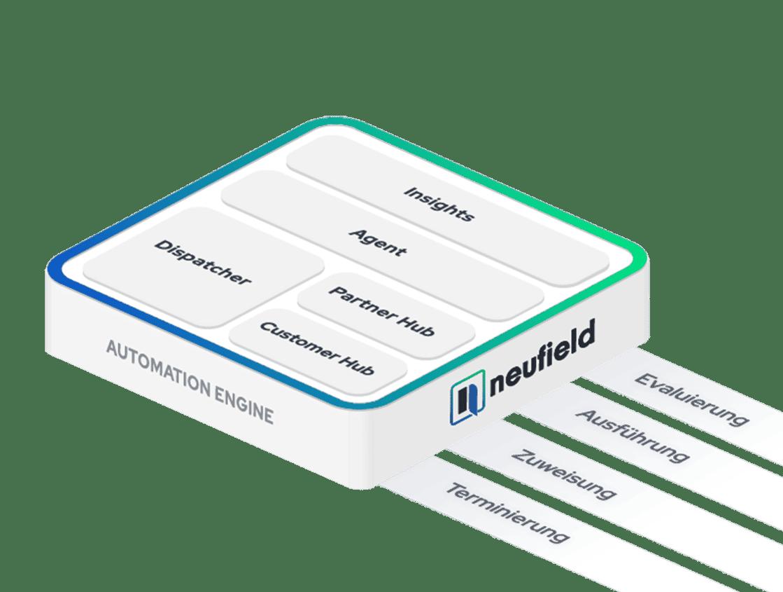Neufield-product-DE-w1120g