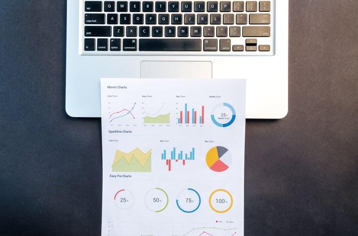 El volumen de negocios y las tasas de respuesta de ventas caen a nuevos mínimos [Datos de referencia de COVID-19]