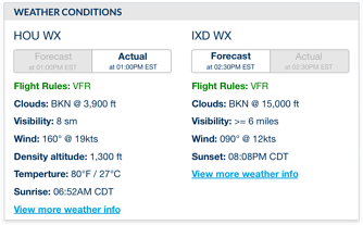 Weather Conditions Detail