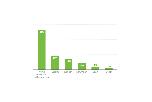 web charts-1248-Reduced40percent-02